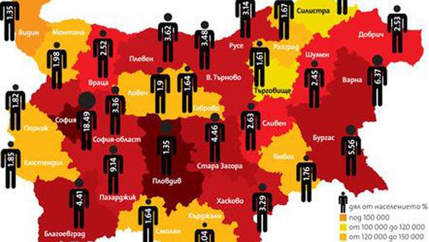 Bulgaristan'da 257 şehirden sadece 25'inde nüfus artışı var